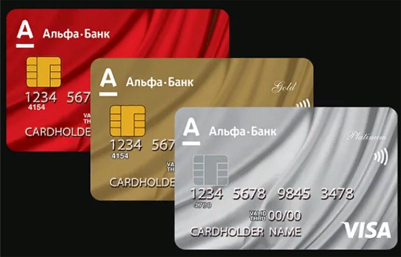 Виды кредитных карт