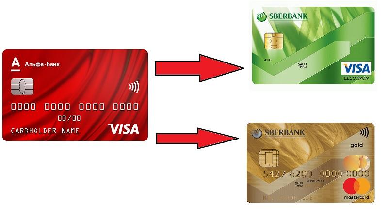 Перевод накарты Visa и MasterCard